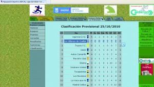Villanos de Cuellar, segundos en la tabla de la Vicalvarada Premier League
